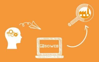 Wie Sie eine erfolgreiche B2B Strategie für digitales Marketing entwickeln
