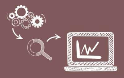 Wie gut ist das Ranking Ihrer B2B-Website bei Google?